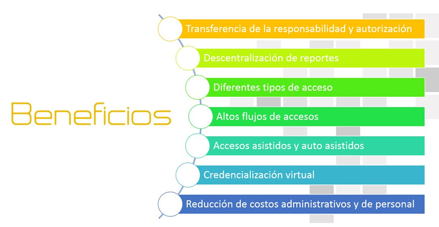 superacces Plataforma web comunitaria para control de accesos y visitantes